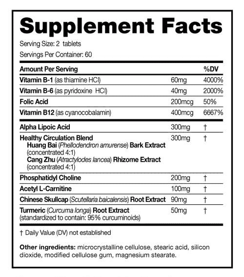Nerveology Supplement Ingredients Label